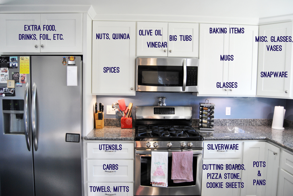 How to organize your kitchen home organization for Arranging dishes in kitchen cabinets